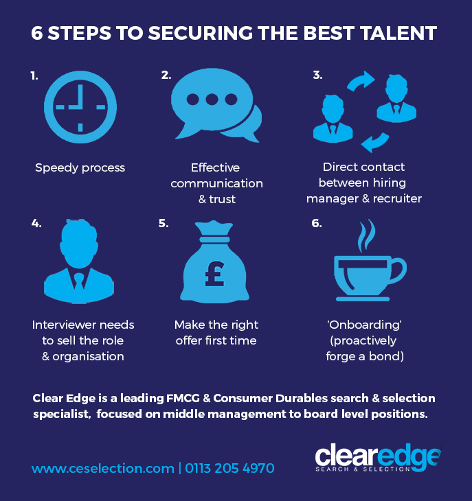 Consumer goods recruitment - securing the best talent